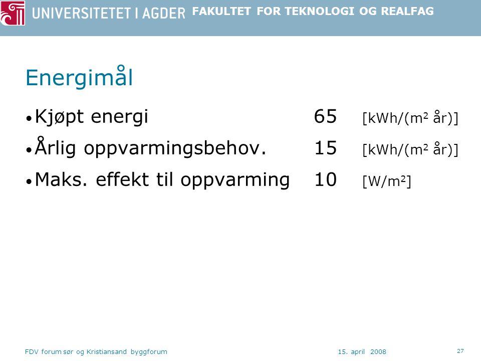 Energimål Kjøpt energi 65 [kWh/(m2 år)]